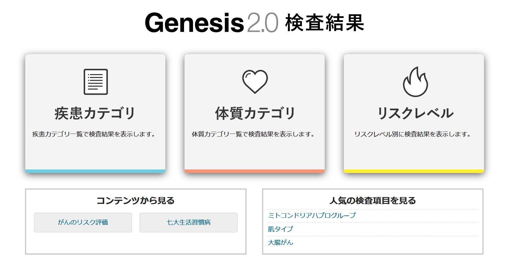 遺伝子検査キットGeneLife Genesis2.0で遺伝子検査レビュー【後編】