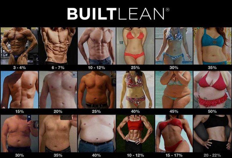 体脂肪率ごとの見た目の違いについてがヤバい
