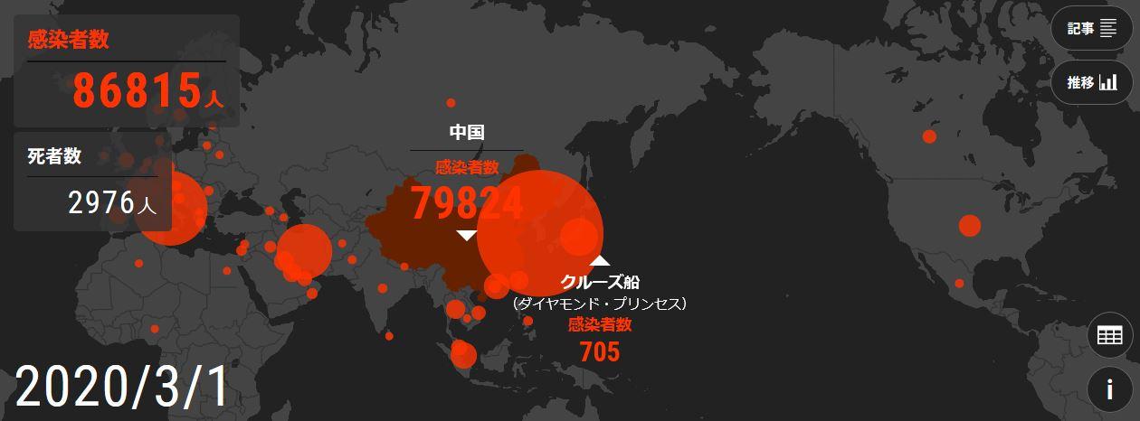 新型コロナウイルスの感染者数が増えていく様子が見れる世界マップとは